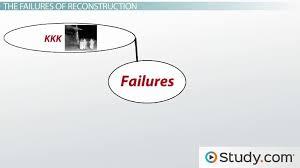 Reconstruction Period Goals Success And Failures
