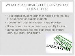 Unsubsidized Student Loan Payment Calculator