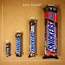 Snicker Bar Sizes Cursoespanholdojuan Info