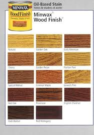 Wood Stain Colors Minwax Color Chart Wood Stain Color Chart Pew Fabrics And Finishes Wood
