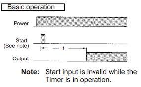 Plc Chart Plc Fiddle Timer Challenge Acc Automation