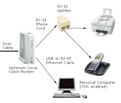 optimum voice connect my fax machine the optimum voice service will support fax speeds up to 14 4 kpbs which is typical of standard group 3 fax machines available today