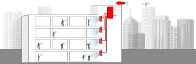Office Coverage Large Building Mobile Repeaters And Signal Booter