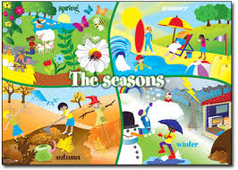 Science Early Years Poster Set