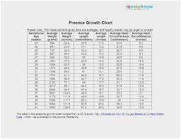 Flow Conversion Chart Pdf 65 True To Life Gravity Flow Pipe Design Chart