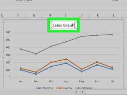 Bmw E Series Chart Pin On Chart Design
