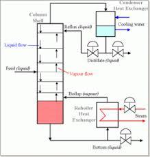 How Columns Work Srs Engineering Homesrs Engineering Home