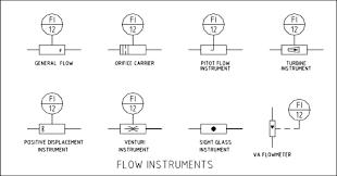 hydraulic flow chart symbols elegant pnuematics symbols 52245566725 flow meter symbol schematic information of wiring diagram hydraulic flow chart symbols large