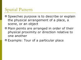 Speech Organizational Patterns Classy Chapter 48 Types Of Organizational Arrangements