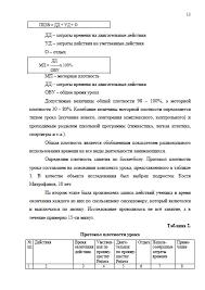 Декан НН Отчет по педагогической практике r  Страница 5 Отчет по педагогической практике