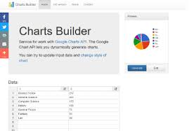 Online Chart Builder Hohli Projects