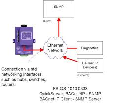 snmp wiring diagram index of files liz fs qs 1010 0333 block jpg
