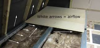 loft insulation boards. air must be allowed to flow under loft flooring boards stop condensation forming on underside insulation o