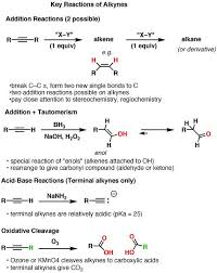 best organic reactions ideas organic chemistry  synthesis 5 reactions of alkynes master organic chemistry