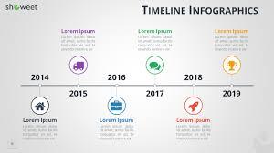 Sample Powerpoint Timeline Powerpoint Timeline Template Tryprodermagenixorg 4
