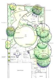 Plan A Garden Online How To Draw A Garden Plan Garden Design Plan With Main Square Lawn