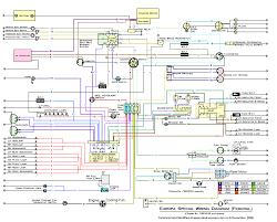 renault kangoo wiring diagram pontiac wiring diagrams \u2022 mifinder co renault trafic wiring diagram pdf diagrams 15631258 renault clio wiring diagram renault clio mk2 renault kangoo wiring diagram renault clio mk2 Renault Trafic Wiring Diagram Pdf