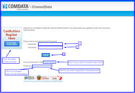 data login steps guides