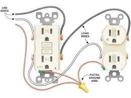 wiring on electrical outlets wiring diagram wiring an electrical receptacle wiring diagram expert wiring electrical outlets new construction wiring on electrical outlets