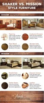 Image Table The Differences Between Shaker And Mission Style Furniture Amish Outlet Store The Differences Between Shaker Mission Furniture Amish Outlet Store