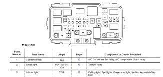 fuse box for 2002 acura tl wiring diagram 2018 2003 Acura TL Type S Wiring Diagram at 2002 Acura Tl Type S Oxygen Sensor Wiring Diagram