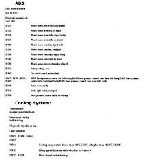 obd codes saabcentral forums obdii continued