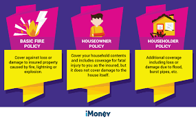 types of home insurance policies which one do you need