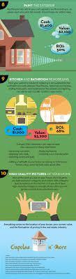 5 Inexpensive Home Upgrades To Improve Your Property Value In ...