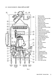 alpha boilers wiring diagrams best wiring diagram images 240 280 installation servicing manualrhslideshare 240 280 installation servicing manualrhslideshare alpha boilers wiring diagrams