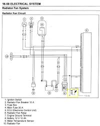 kawasaki brute force wiring diagram discover your fan switch 08 brute force mudinmyblood forums