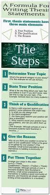 funny argumentative essay topics interesting topics to write an  write an essay on my school days