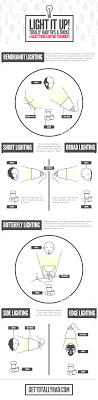 Basic Lighting Infographic Light It Up 5 Basic Lighting Techniques Tech