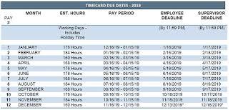 Payroll Calendar Concordia University