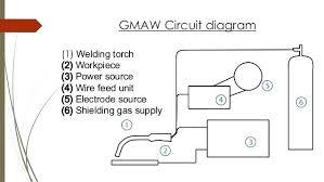 amerex wiring diagram wiring diagrams best amerex wiring diagrams wiring diagram library wiring lighted doorbell button amerex wiring diagram