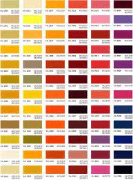 Ral Powder Coat Color Chart Ral Color Chart Services Richmond Va Pro Powder And
