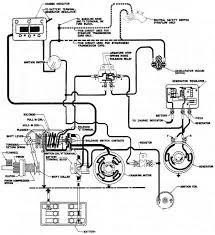 remote start wiring diagrams wiring diagram audiovox remote starter wiring diagram diagrams