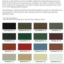 Mueller Metal Buildings Color Chart Mueller Metal Building Kits Home Decor Interior Design And