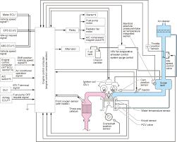 wiring diagram daihatsu ayla wiring diagrams value wiring diagram daihatsu ayla