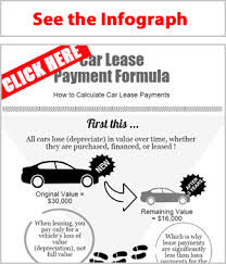 lease or buy calculation lease payment formula explained by leaseguide com
