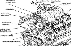 lincoln northstar v8 engine diagram questions answers jturcotte 1676 gif