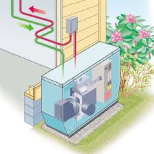 whole house generator wiring diagram images wiring diagram for wiring diagram further generac whole house generator