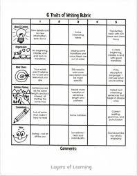 Research paper  th grade rubric research paper rubric elementary school