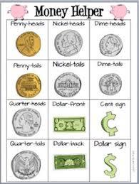 40 Best Money Chart Images Money Saving Tips Saving