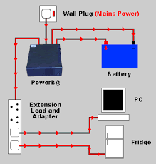 backup mate battery backup power supply for device ac dc or dc the backup mate charges the backup battery and supplies power to the pc