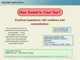 Concentration Of Solutions How Sweet Is Your Tea Practical Experience With Solutions And