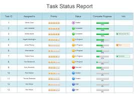 Status Report Format Task Status Report Template
