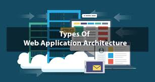 Web Applications Architectures Web Application Architecture Types Of Web Application
