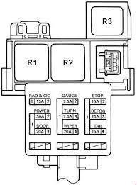 mr2 fuse box simple wiring diagram 1989 1999 toyota mr2 w20 fuse box diagram fuse diagram home fuse box 1989