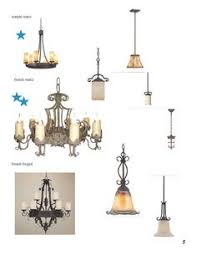 french kitchen lighting. French Country Lighting Selects 5 Kitchen Y