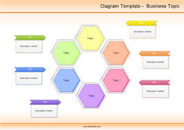 Affinity Diagram Template Make Photo Gallery Diagram Templates ...